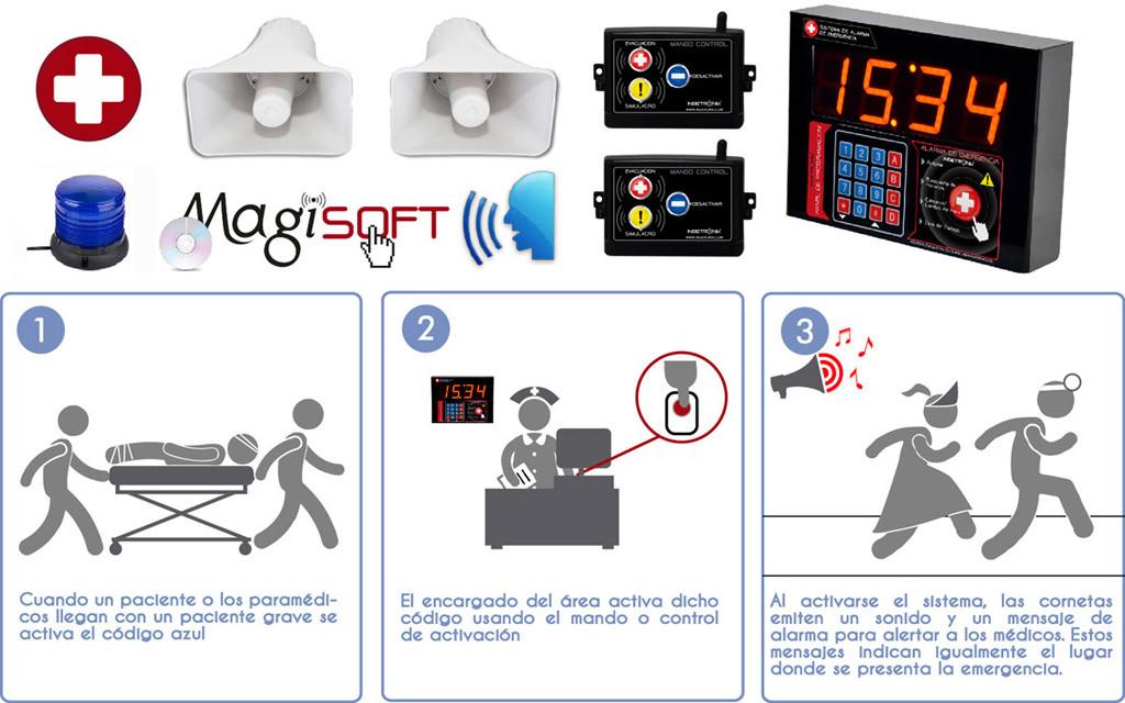 Sistema de alarma c digo azul para hospitales y cl nicas for Sonido de alarma